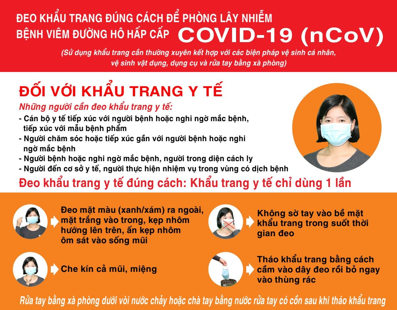 200218 khuyen cao cua Bo Y te_05